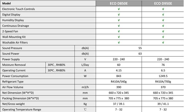 Ecoair Inidustrial Dehumidifier D850E D950E Specification